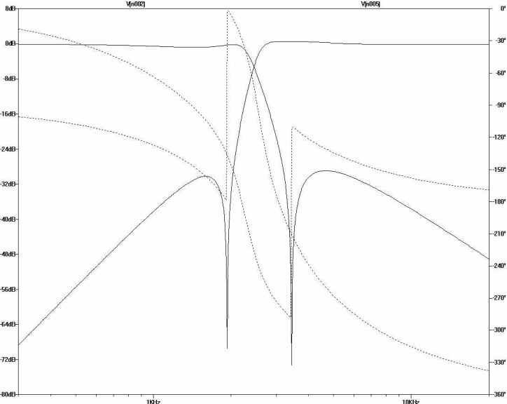 active and passive elliptic crossover