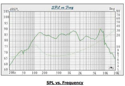 l69aw-graph
